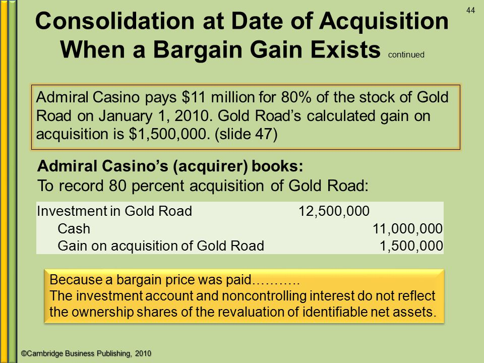 Consolidation at Date of Acquisition When a Bargain Gain Exists continued