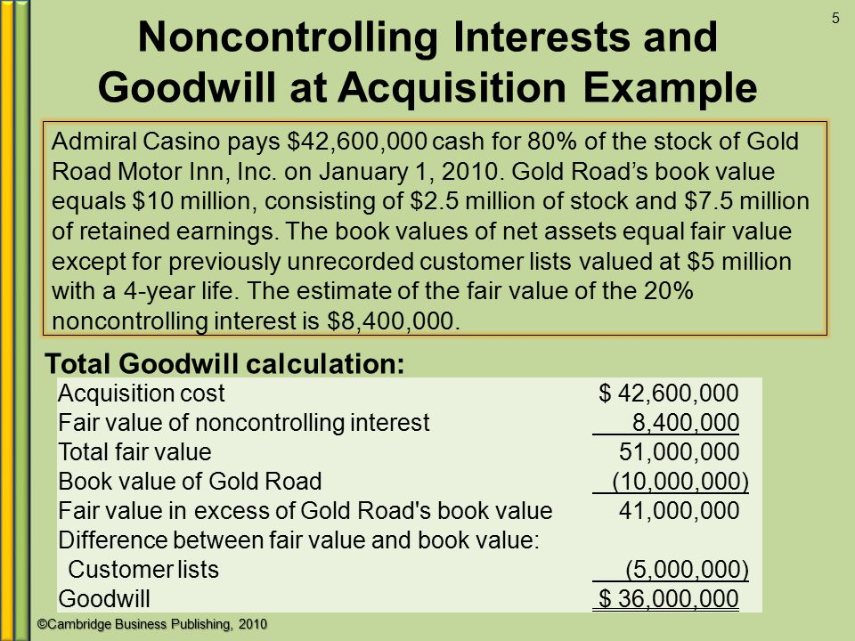 Noncontrolling Interests and Goodwill at Acquisition Example