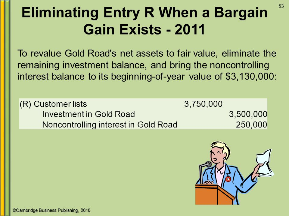 Eliminating Entry R When a Bargain Gain Exists
