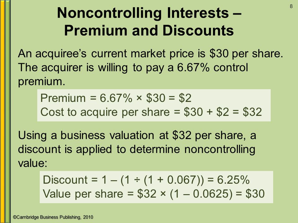 Noncontrolling Interests – Premium and Discounts