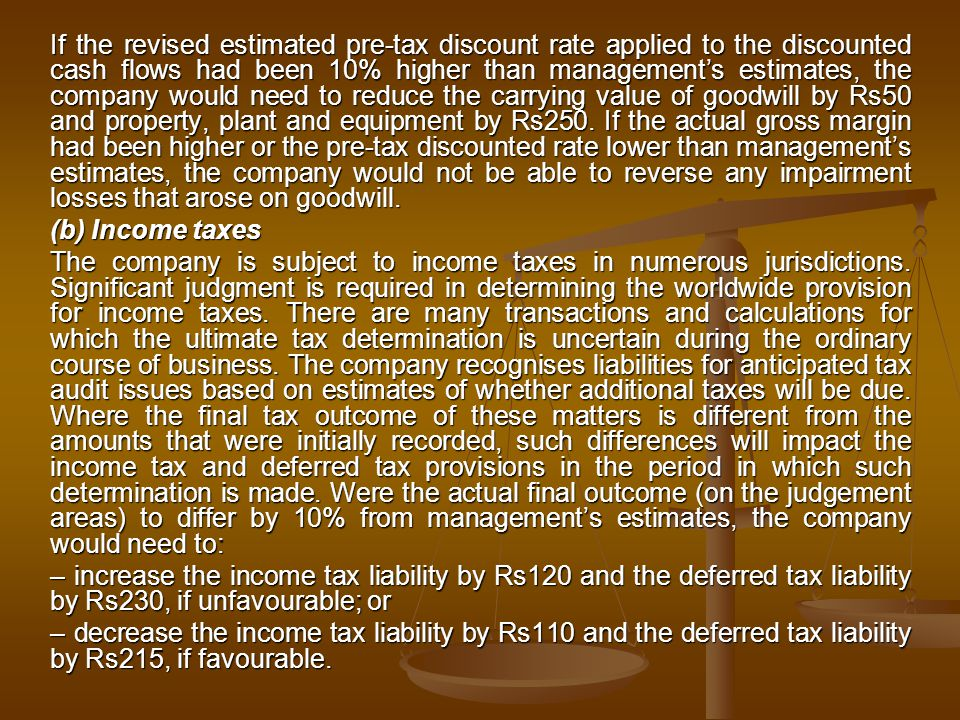 If the revised estimated pre-tax discount rate applied to the discounted cash flows had been 10% higher than management's estimates, the company would need to reduce the carrying value of goodwill by Rs50 and property, plant and equipment by Rs250. If the actual gross margin had been higher or the pre-tax discounted rate lower than management's estimates, the company would not be able to reverse any impairment losses that arose on goodwill.