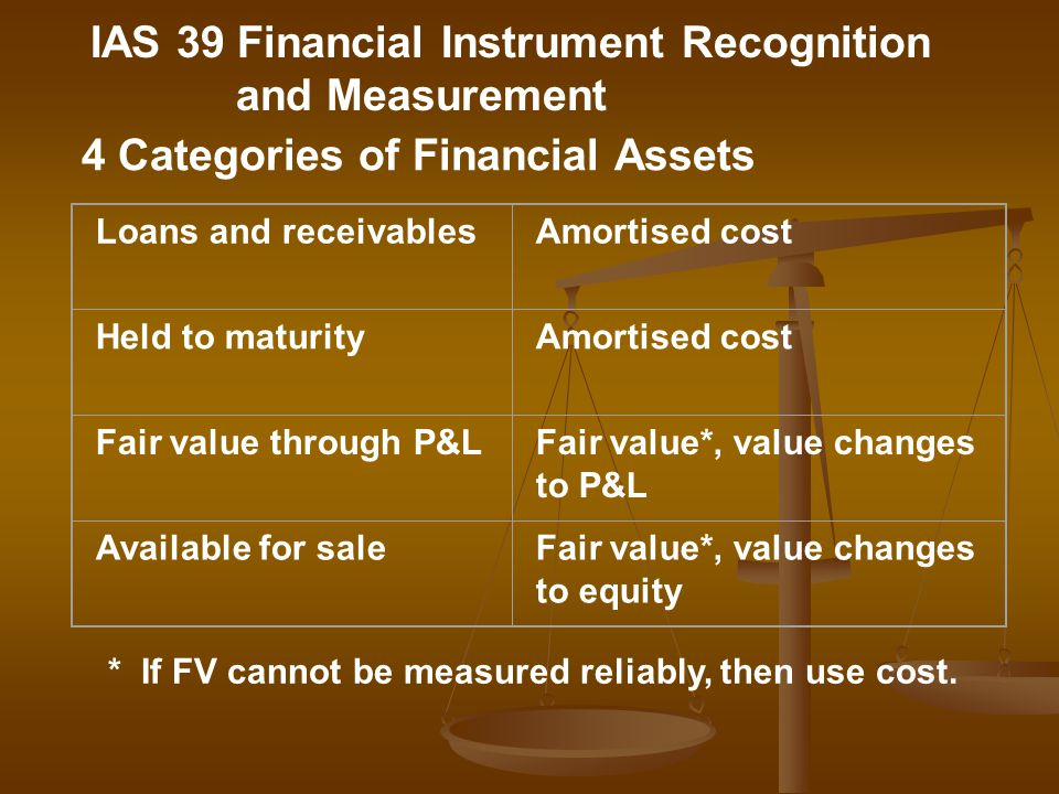 IAS 39 Financial Instrument Recognition and Measurement