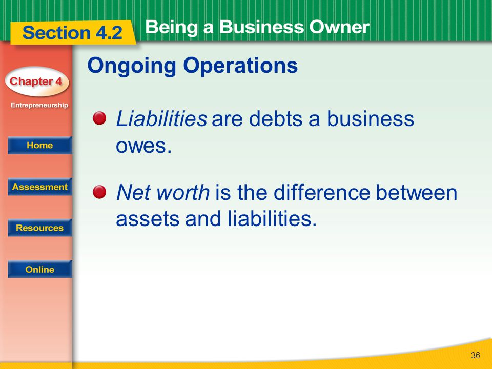 Ongoing Operations Liabilities are debts a business owes.