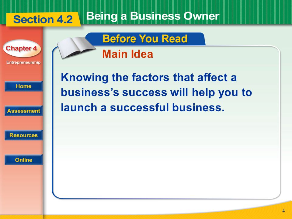 Main Idea Knowing the factors that affect a business's success will help you to launch a successful business.