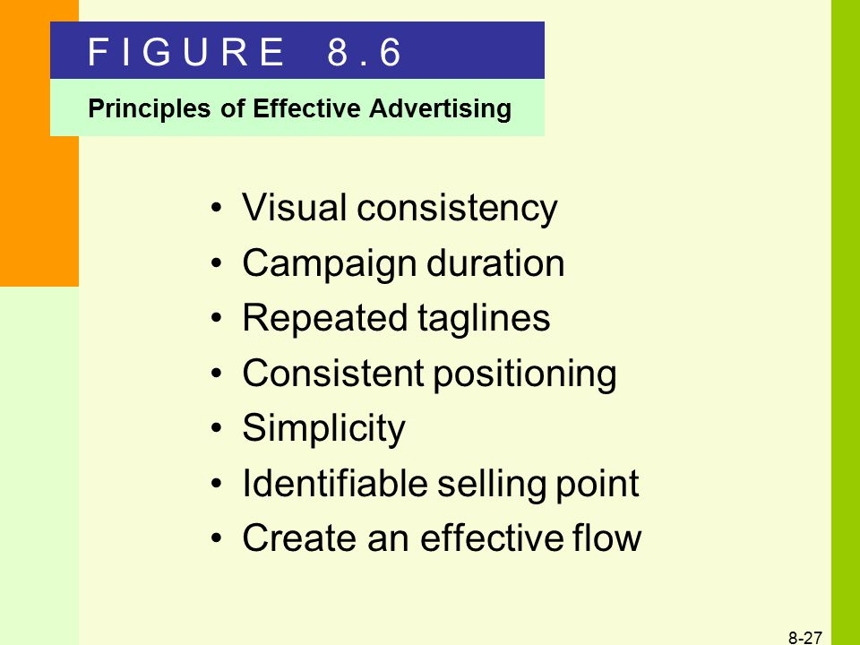 Consistent positioning Simplicity Identifiable selling point