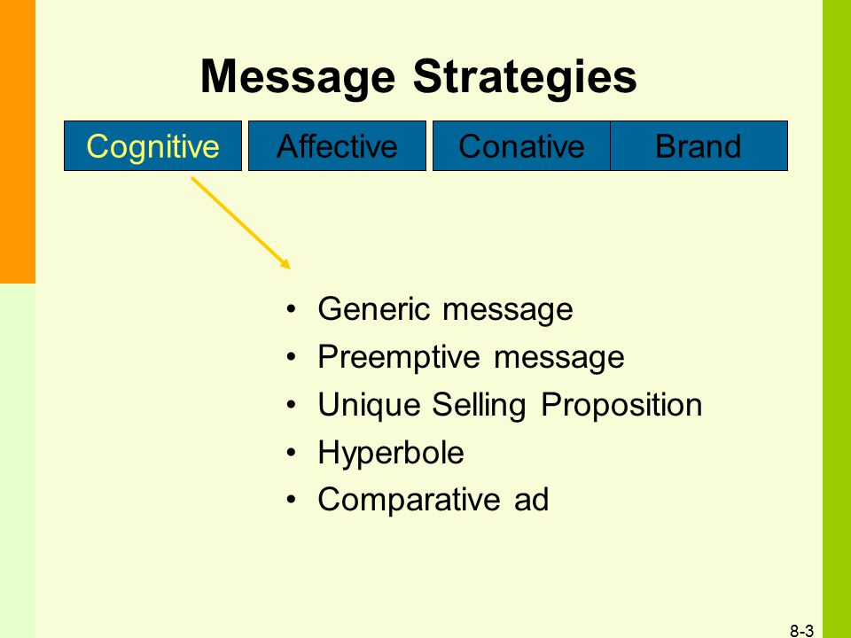 Message Strategies Cognitive Affective Conative Brand Generic message