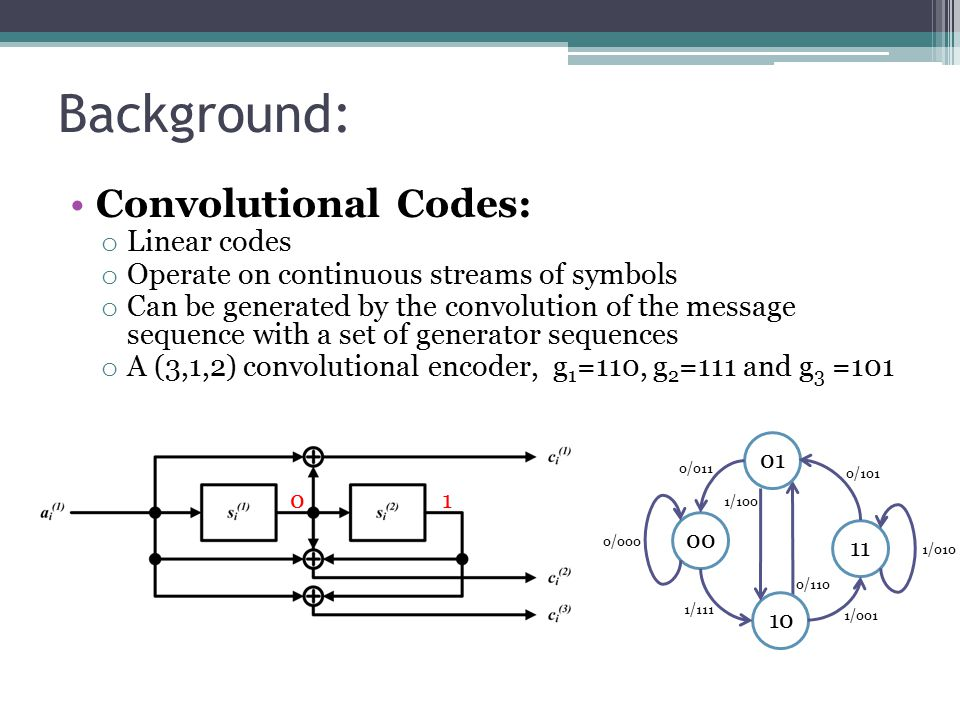 Background: Convolutional Codes: Linear codes