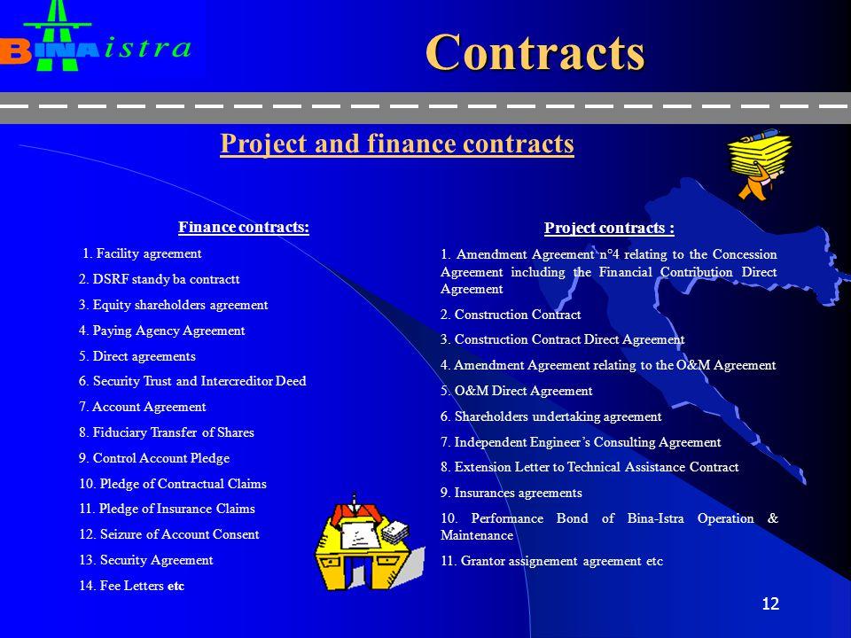 Inovativno Projektno Financiranje Ppt Video Online Download