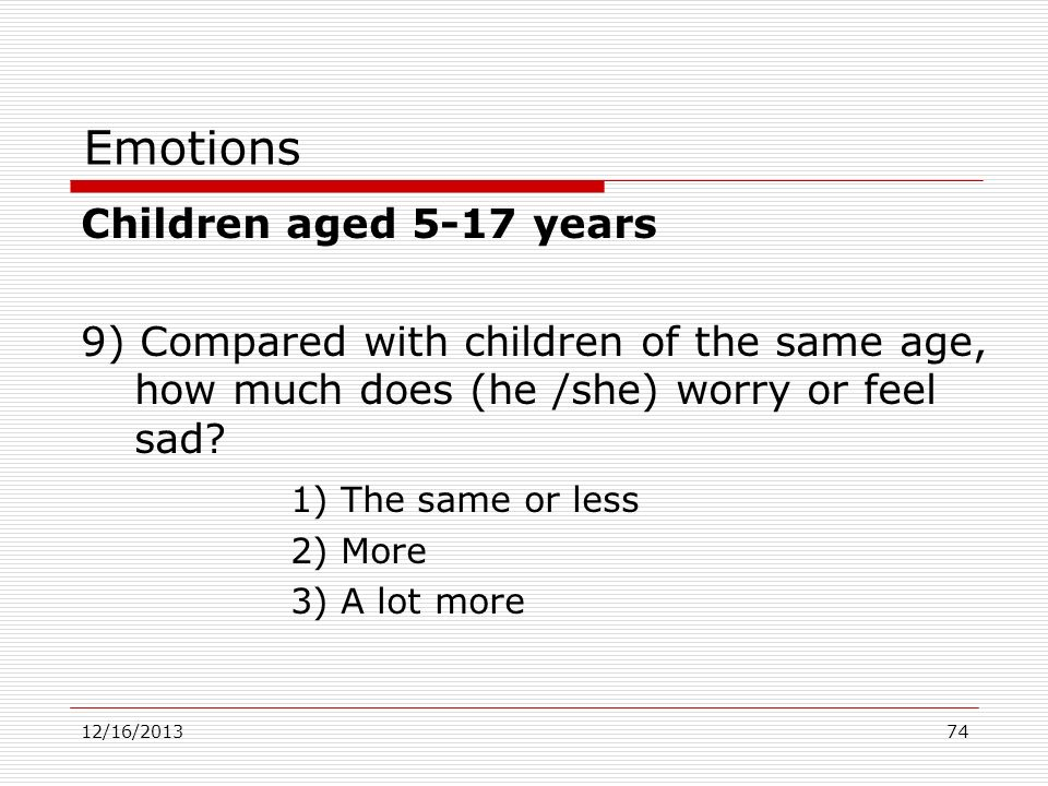 Emotions Children aged 5-17 years