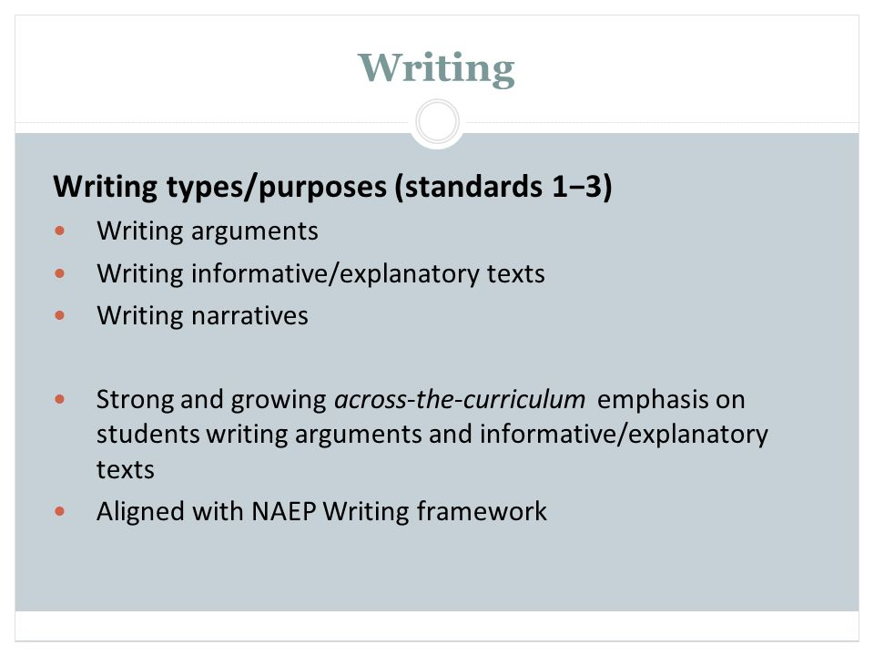 Writing Writing types/purposes (standards 1−3) Writing arguments
