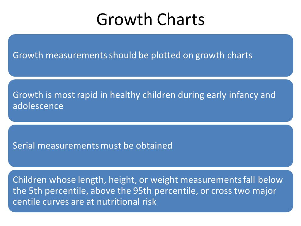 Growth Parametres And Their Assessment By Dr Azher Shah Ppt Video