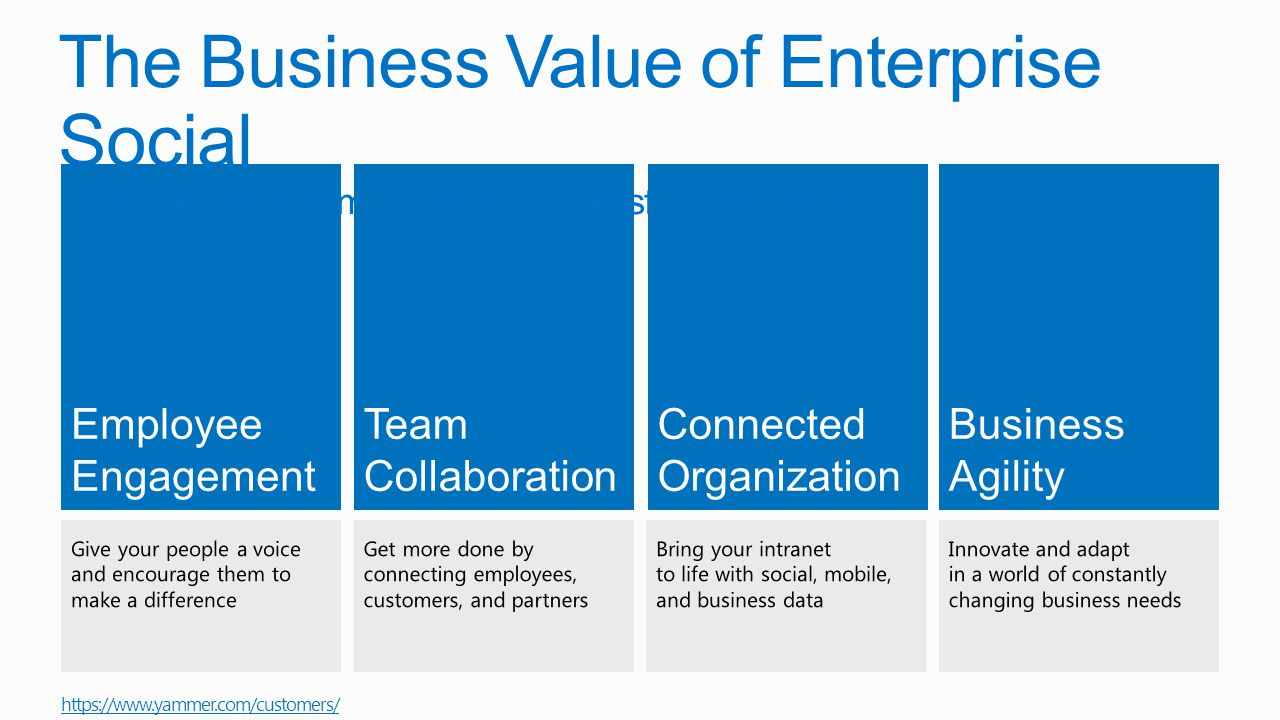 The Business Value of Enterprise Social Four scenarios from our most successful customers