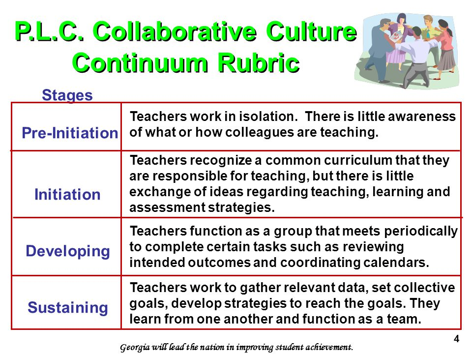 PROFESSIONAL LEARNING COMMUNITIES - ppt video online download