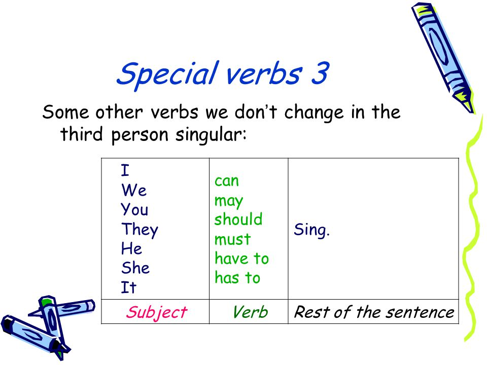 Special verbs 3 Some other verbs we don't change in the third person singular: Sing. can. may. should.