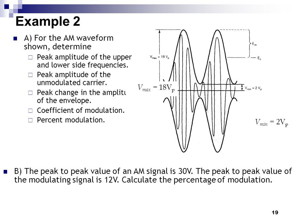 Example 2 A) For the AM waveform shown, determine