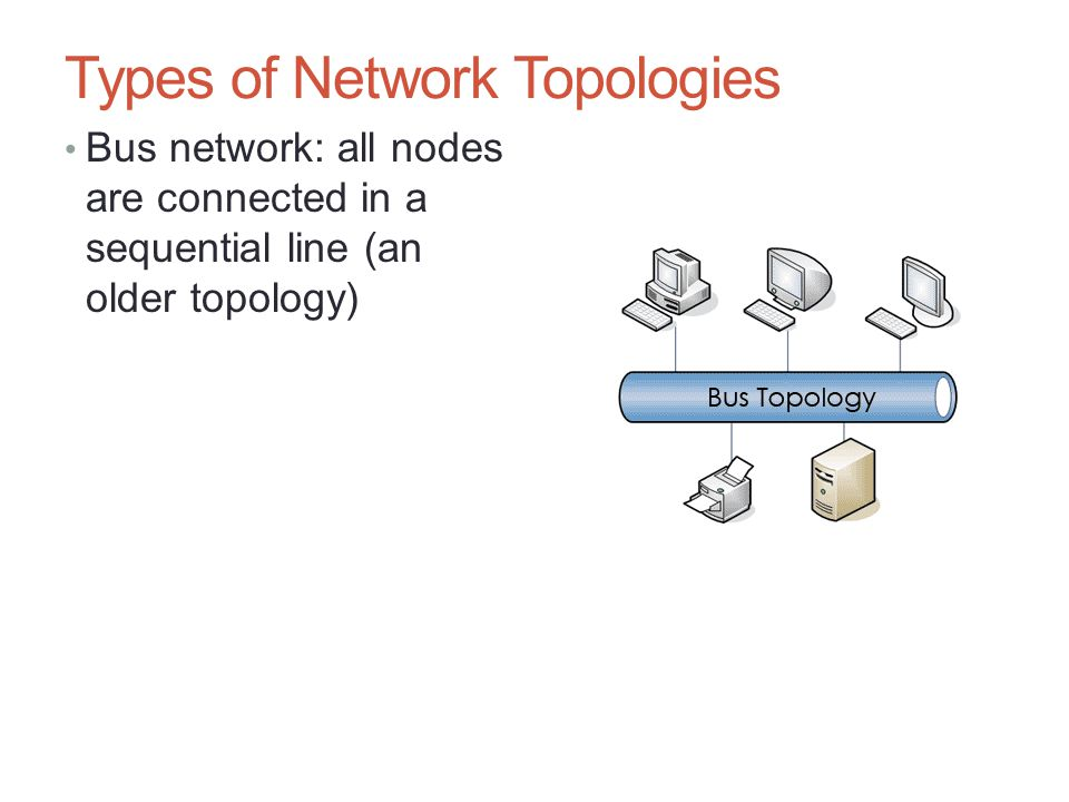 network types and topologies Different types of private networks are distinguished based on their sizes (in terms of the number of machines), their data transfer speeds, and their reach lan refers to a group of computers that all belong to the same organization and that are linked within a small geographic area using a network.