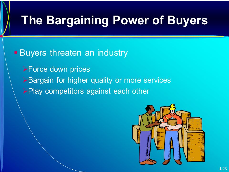 The Bargaining Power of Buyers