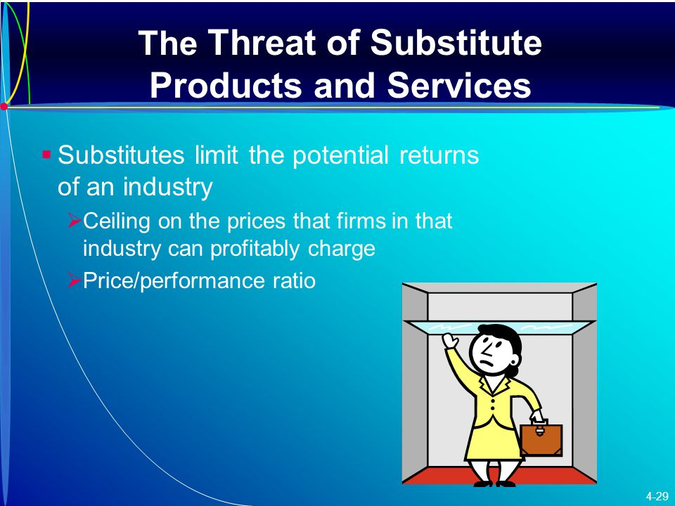 The Threat of Substitute Products and Services