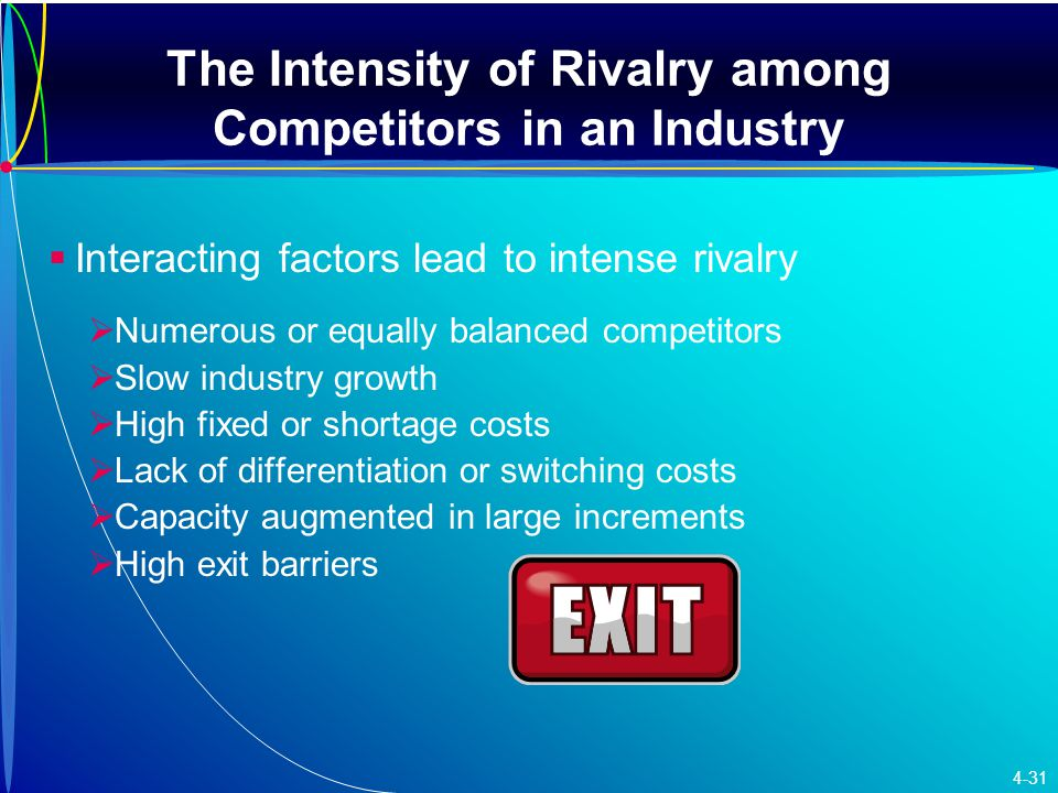 The Intensity of Rivalry among Competitors in an Industry