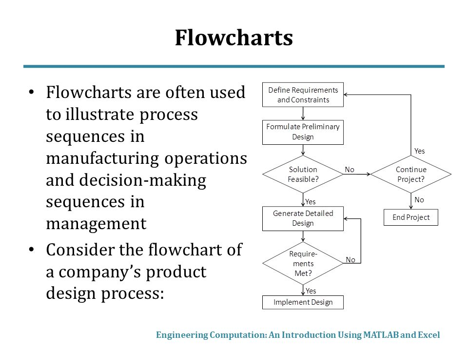 flowcharts flowcharts are often used to illustrate process sequences in  manufacturing operations and decision-making