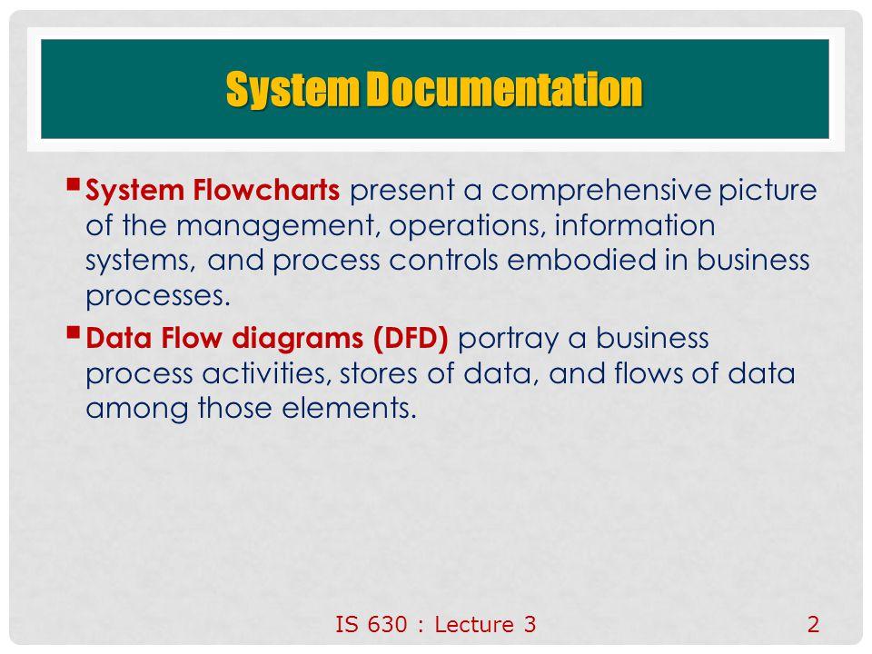 Systems Documentation: Systems Flowchart & Data Flow Diagram - ppt