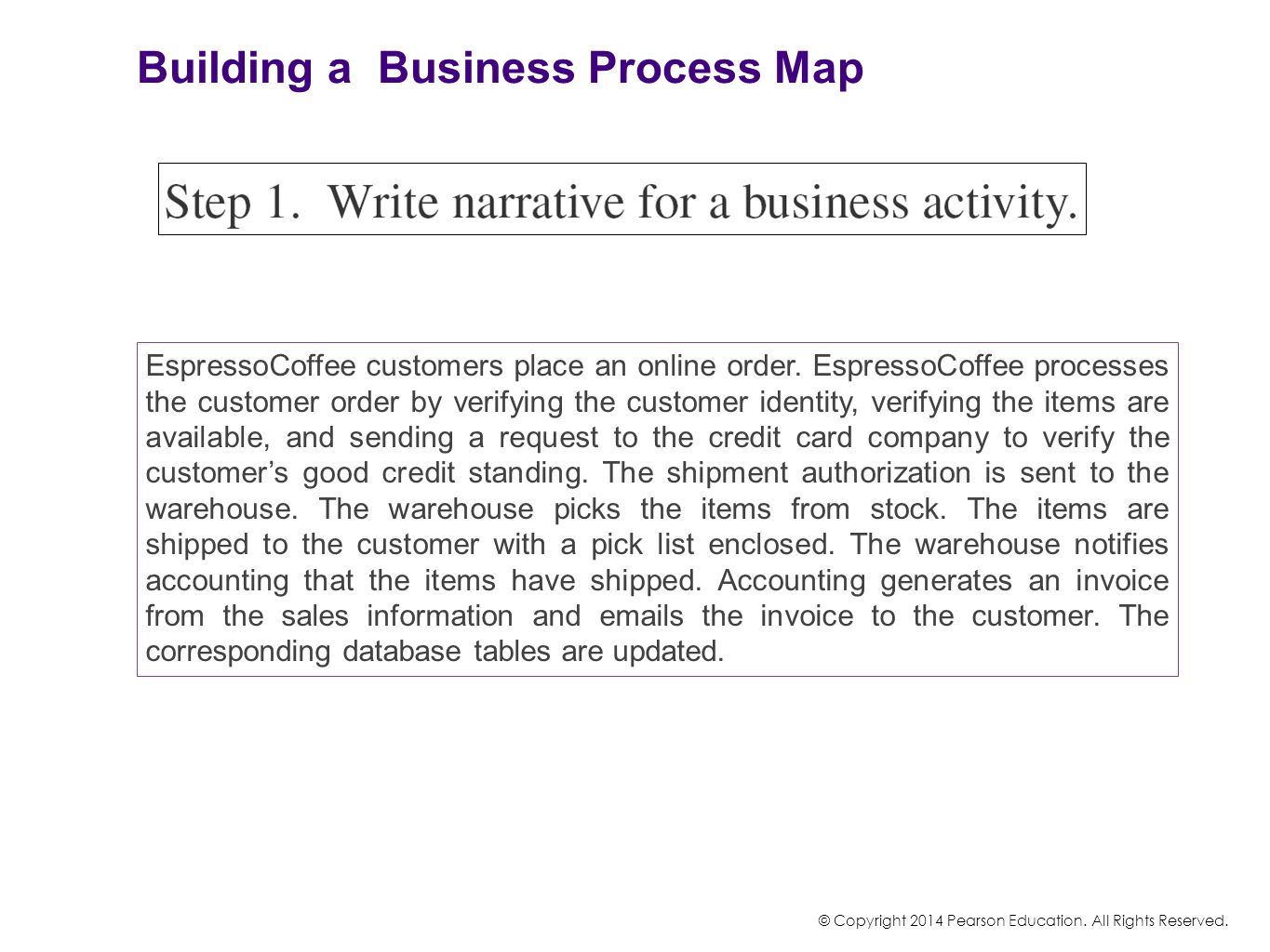 Accounting Systems Business Processes Chapter Ppt Video Online - How to write a business process