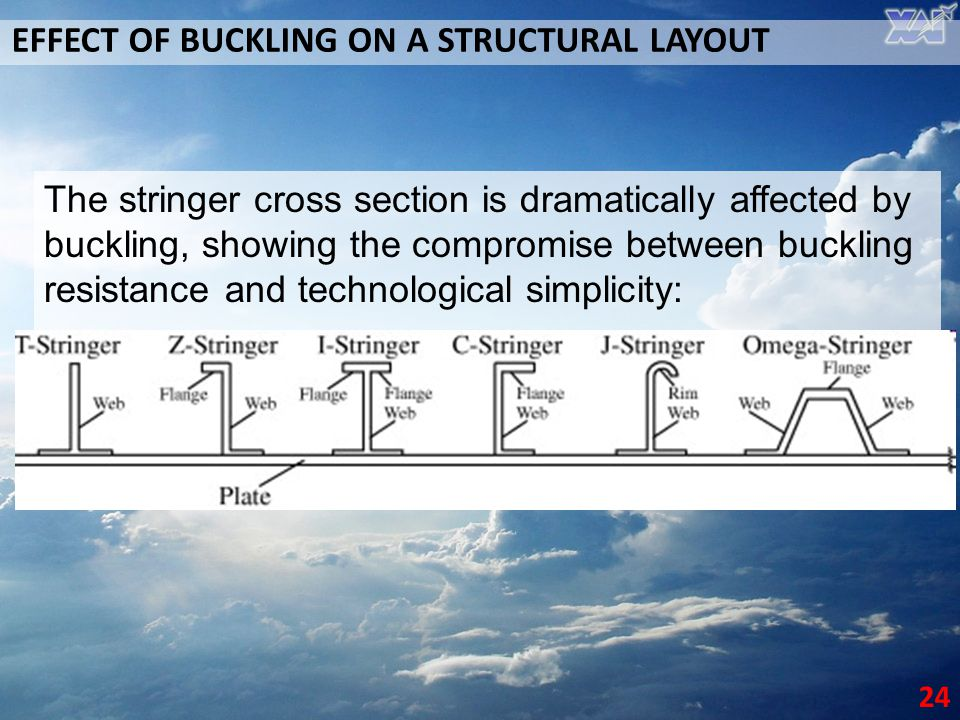 EFFECT OF BUCKLING ON A STRUCTURAL LAYOUT