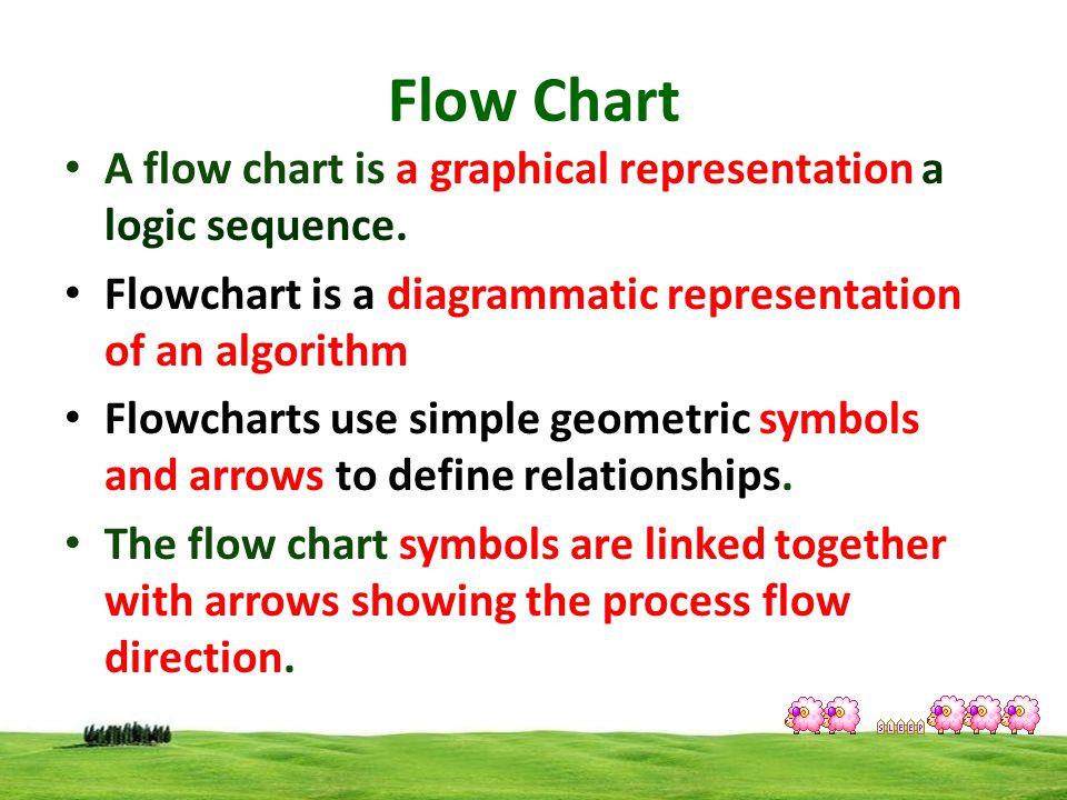 Flow Chart  - ppt video online download