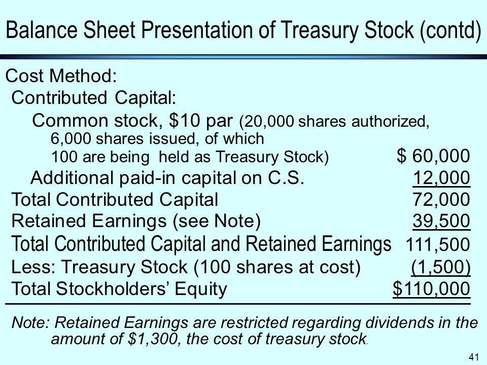 Chapter 11 Corporations: Organization, Stock Transactions