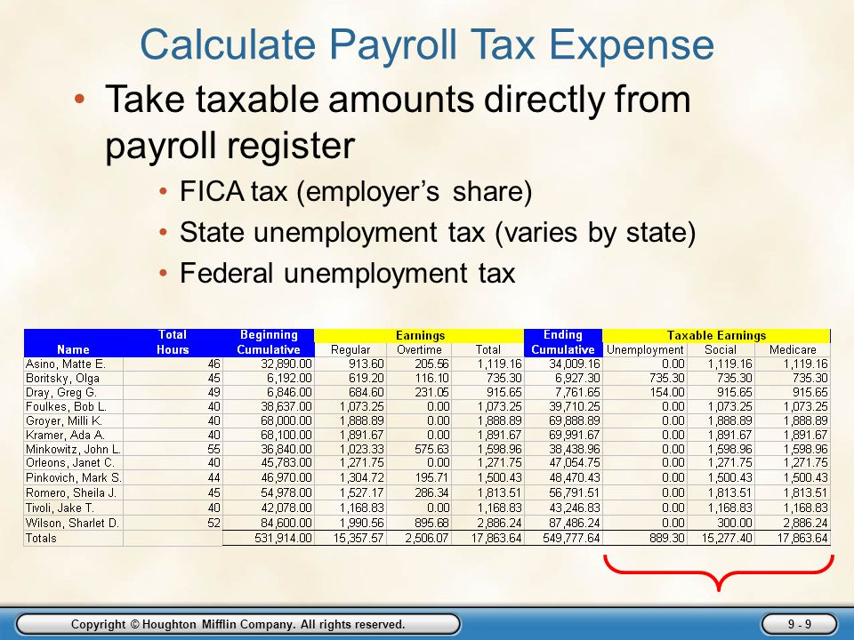 Ny State Tax Calculator >> Ny Payroll Tax Calculator Major Magdalene Project Org
