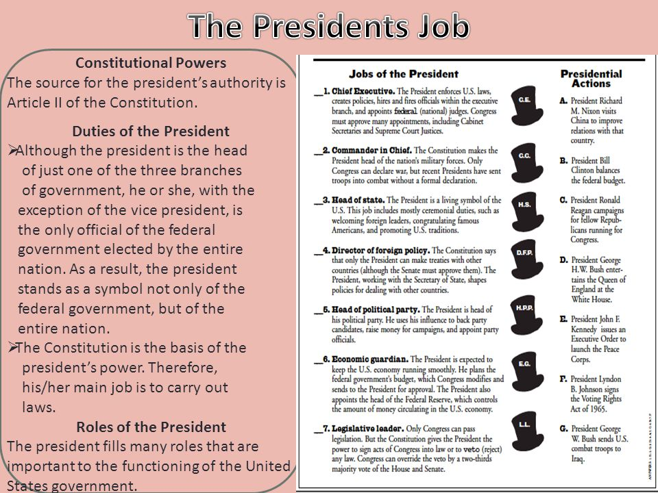 Constitutional Powers Duties of the President