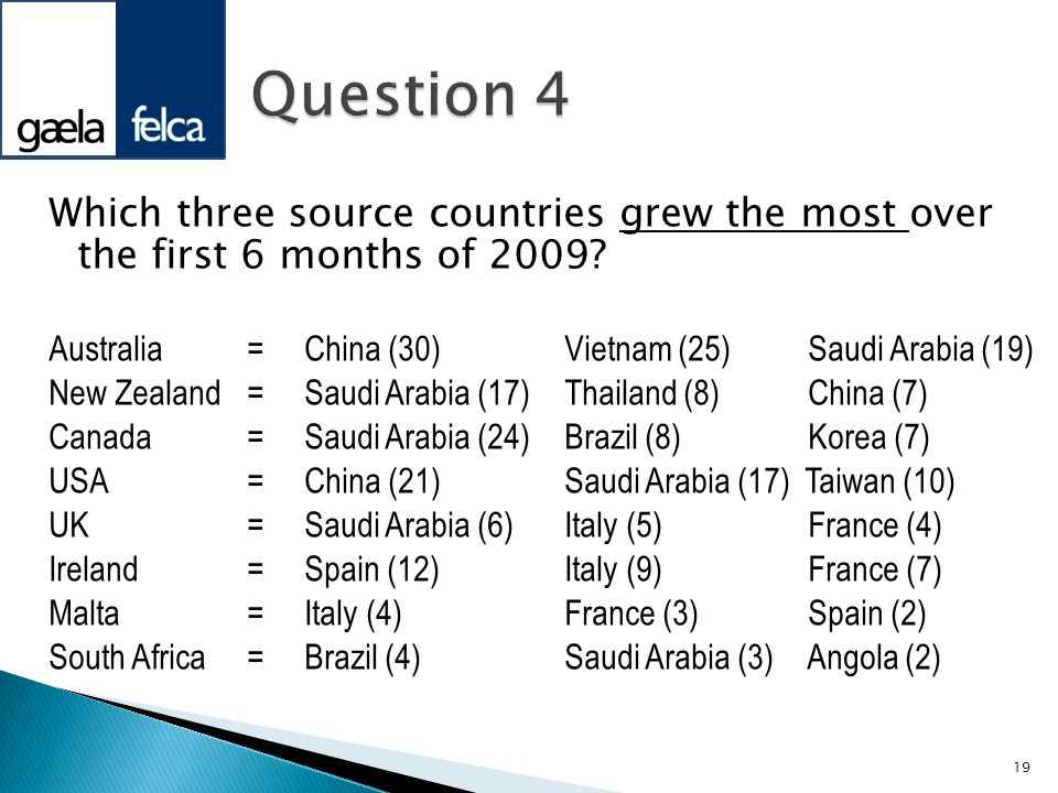 Question 4 Which three source countries grew the most over the first 6 months of 2009