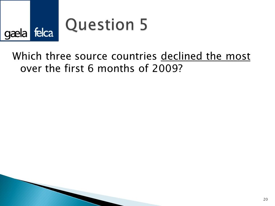 Question 5 Which three source countries declined the most over the first 6 months of 2009