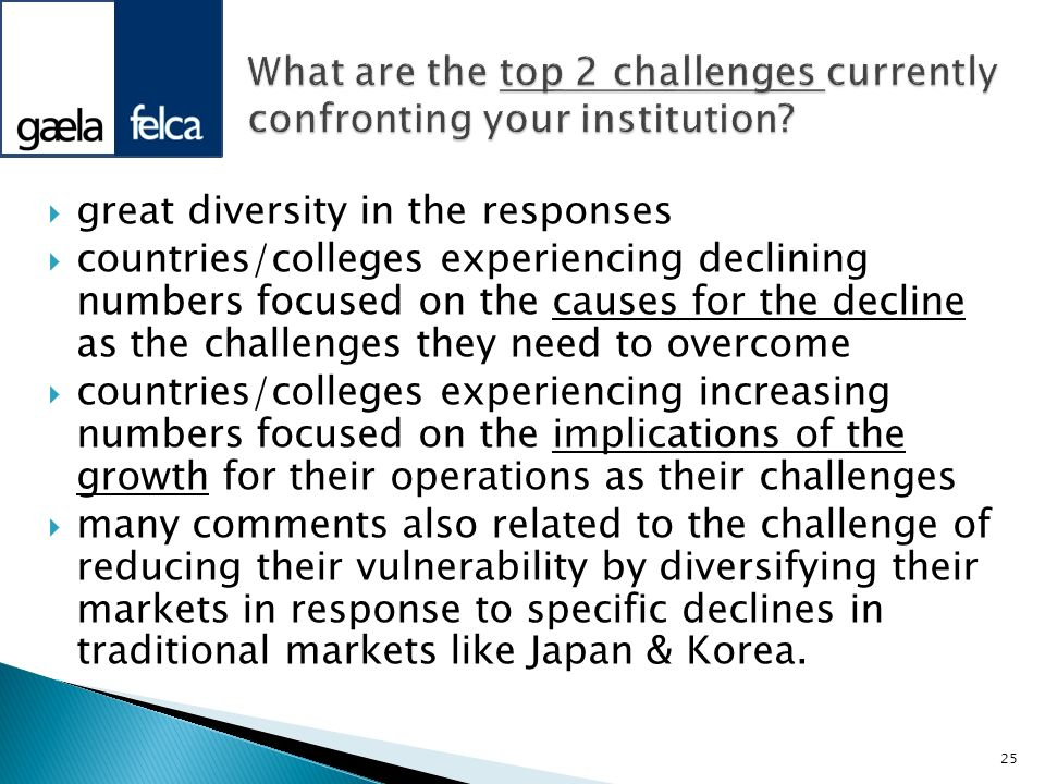 What are the top 2 challenges currently confronting your institution