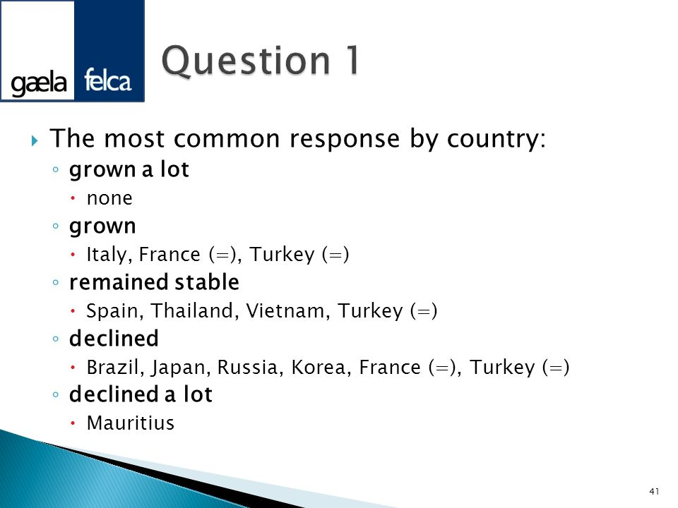 Question 1 The most common response by country: grown a lot grown