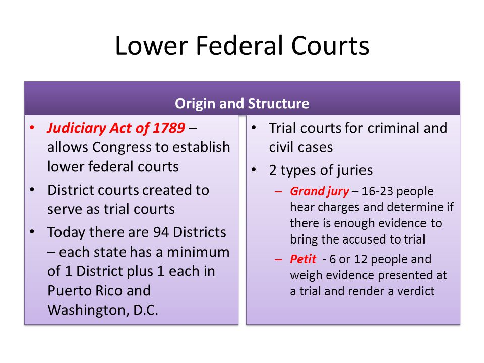 Lower Federal Courts Origin and Structure