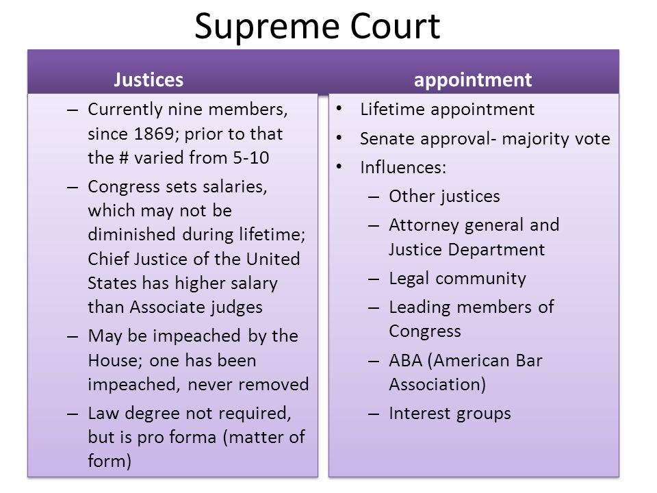 Supreme Court Justices appointment