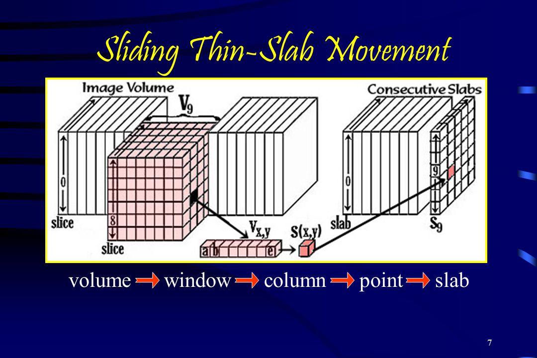 Improved techniques for fast sliding thin slab volume visualization sliding thin slab movement publicscrutiny Images