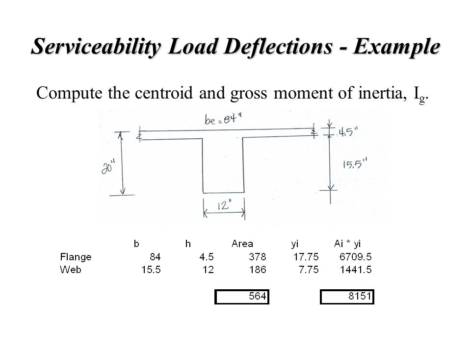 Chp-6:Lecture Goals Serviceability Deflection calculation