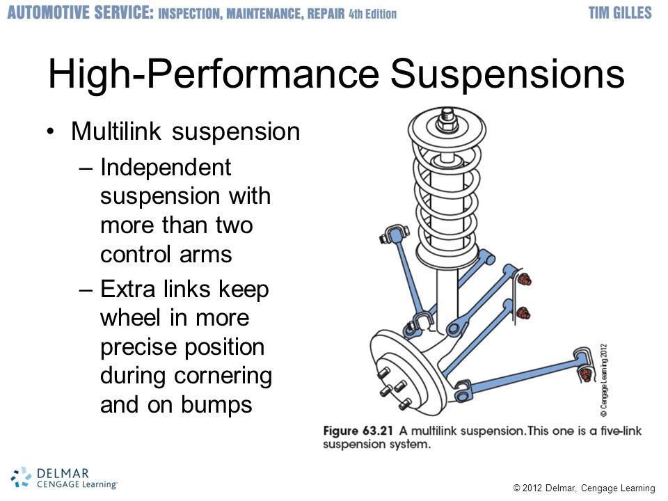 Suspension Fundamentals - ppt video online download