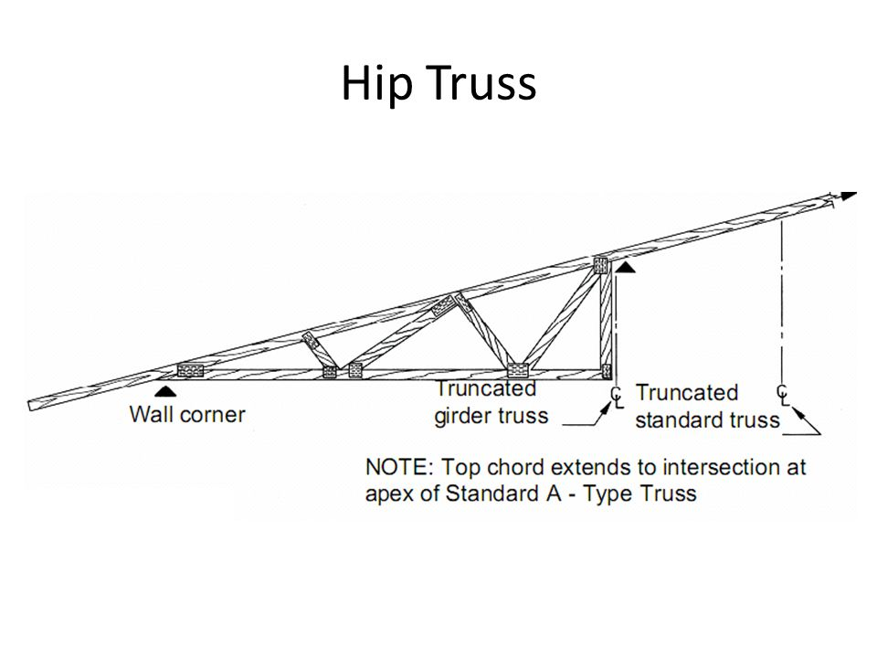 Roof Trusses Ppt Video Online Download