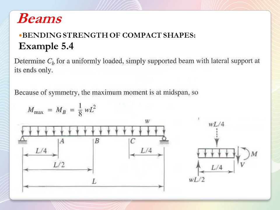Beams BENDING STRENGTH OF COMPACT SHAPES: Example 5.4