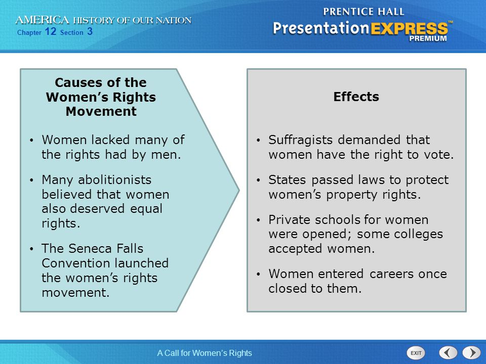Causes of the Women's Rights