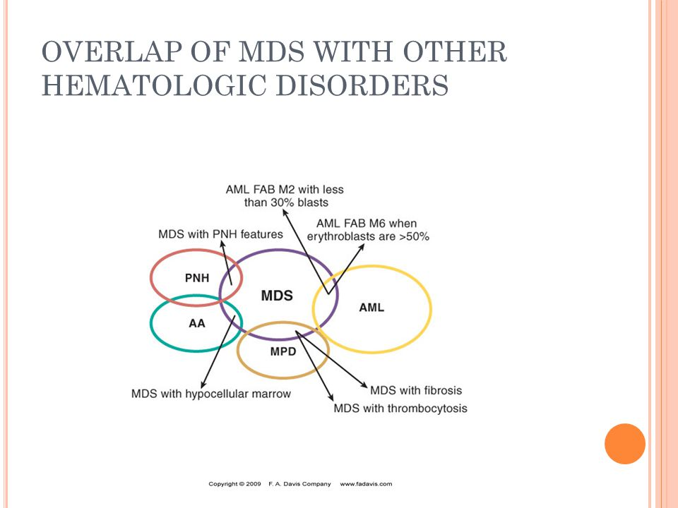 OVERLAP OF MDS WITH OTHER HEMATOLOGIC DISORDERS