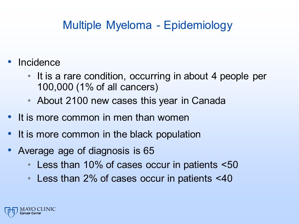 Multiple Myeloma - Epidemiology