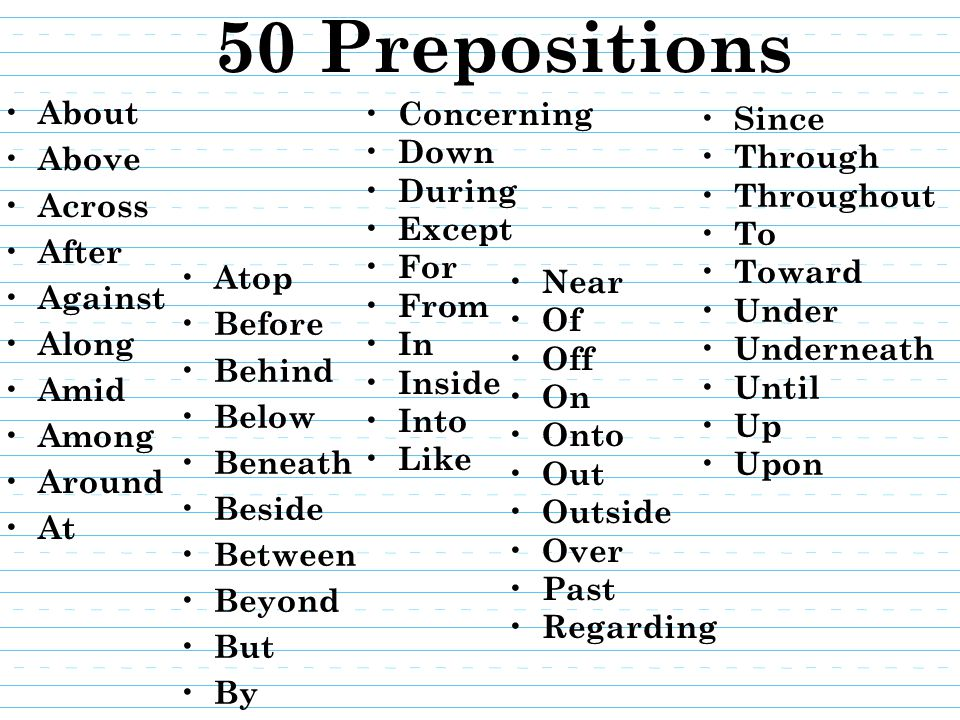 50 Prepositions About Above Across After Against Along Amid Among