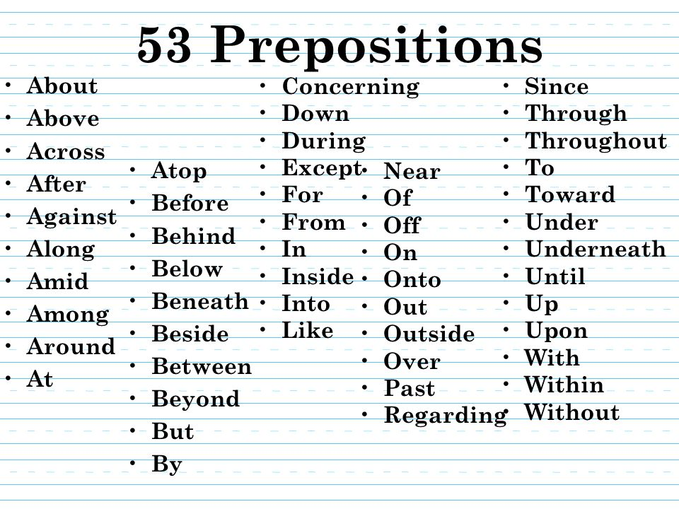 53 Prepositions About Above Across After Against Along Amid Among