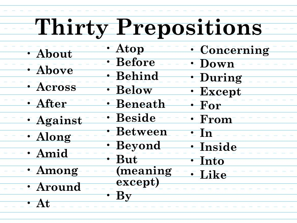 Thirty Prepositions Atop Concerning About Before Down Above Behind