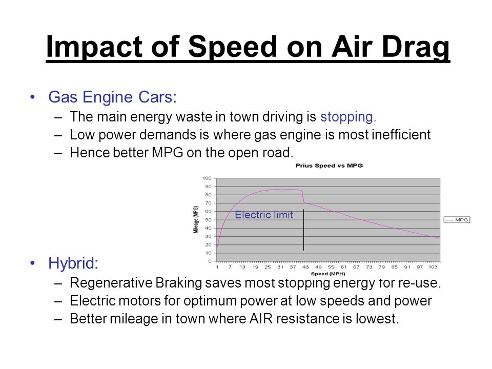 Impact of Speed on Air Drag