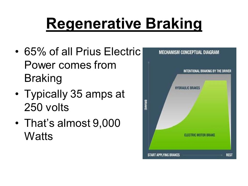 Regenerative Braking 65% of all Prius Electric Power comes from Braking. Typically 35 amps at 250 volts.